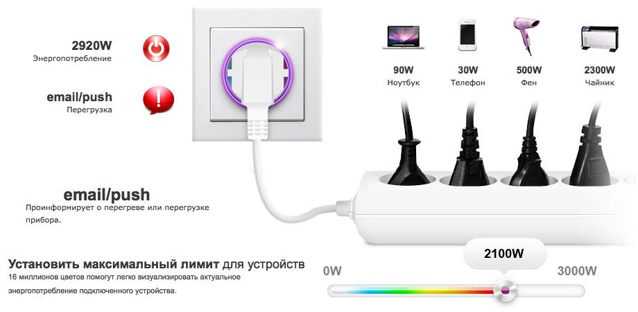 plug-set1
